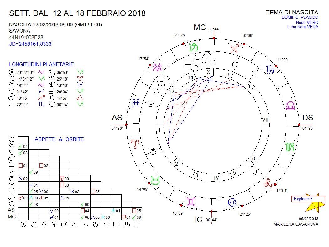 oroscopo-07-2-1